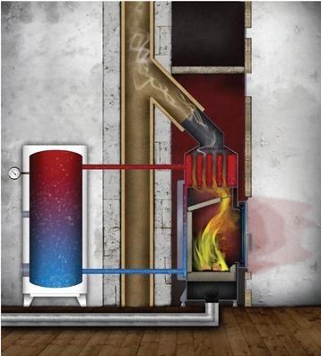 Teplovodní krby